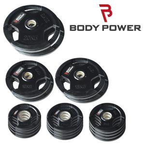 Weight Plates / Discs